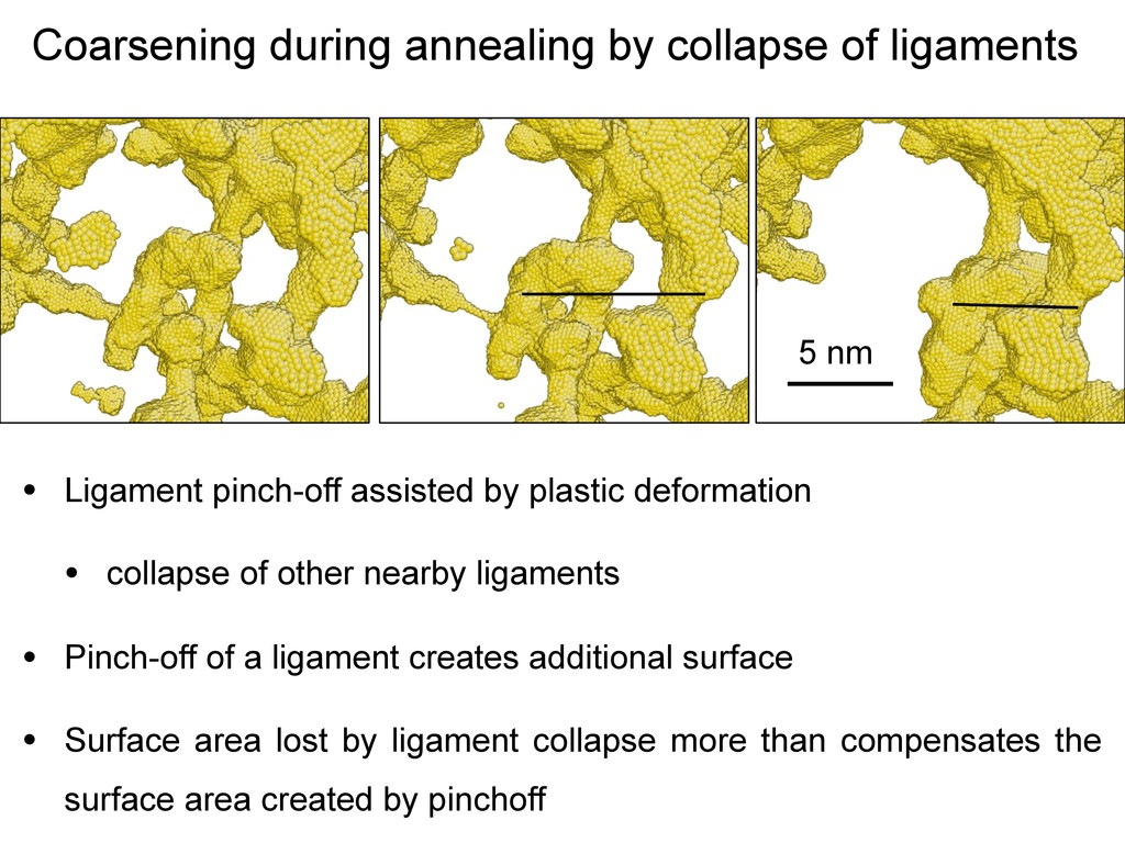 5 nm • Ligament pinch-off assisted by plastic d...