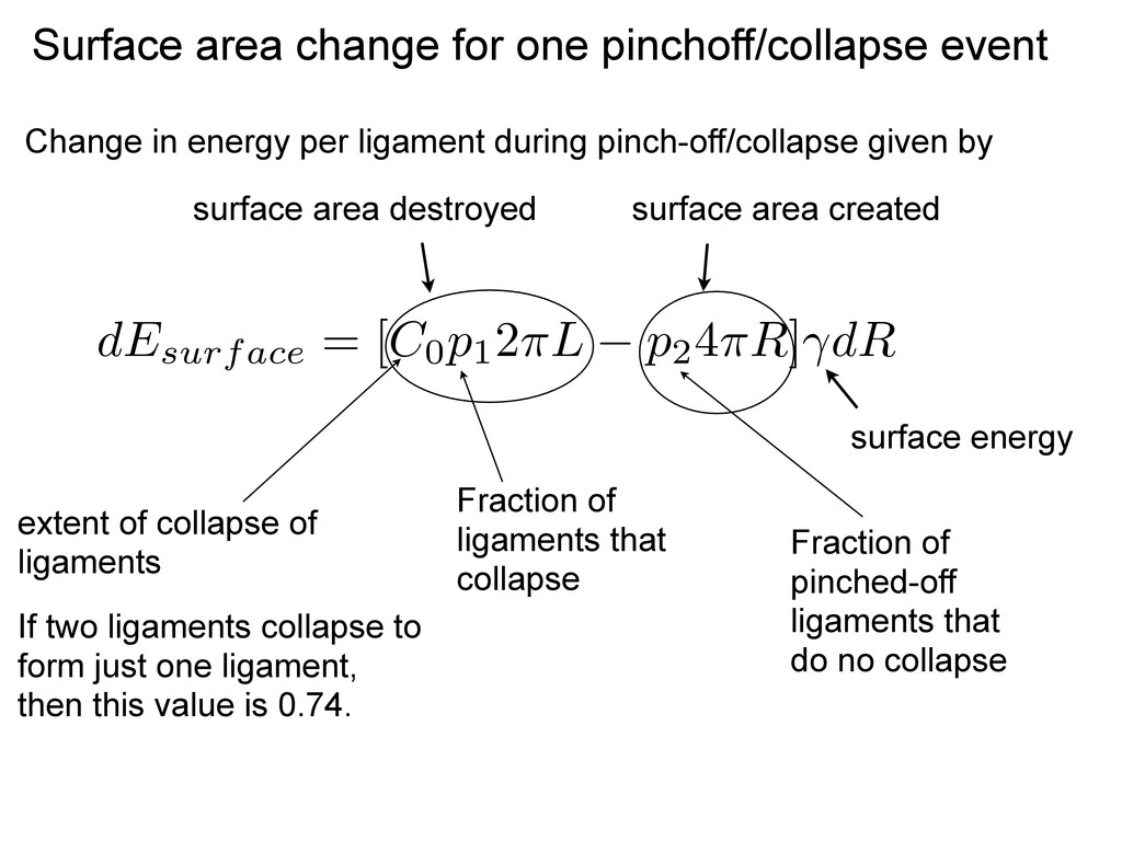 Surface area change for one pinchoff/collapse e...