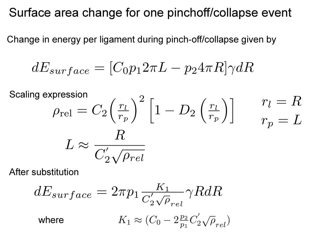 Change in energy per ligament during pinch-off/...