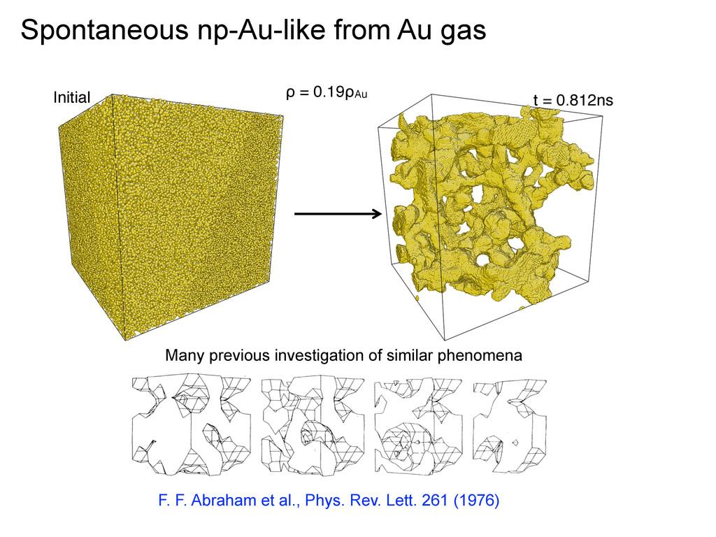 Spontaneous np-Au-like from Au gas t = 0.812ns!...