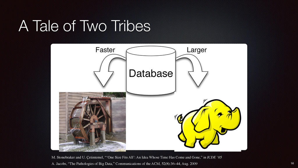 A Tale of Two Tribes 16 DB DB DB DB DB DB Data ...