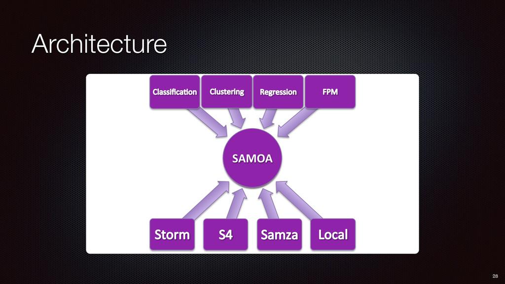 Architecture 28 SA SAMOA%