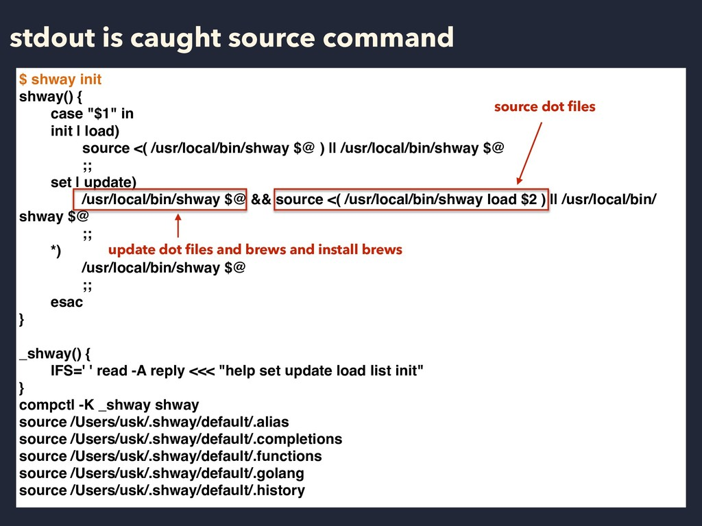stdout is caught source command $ shway init sh...