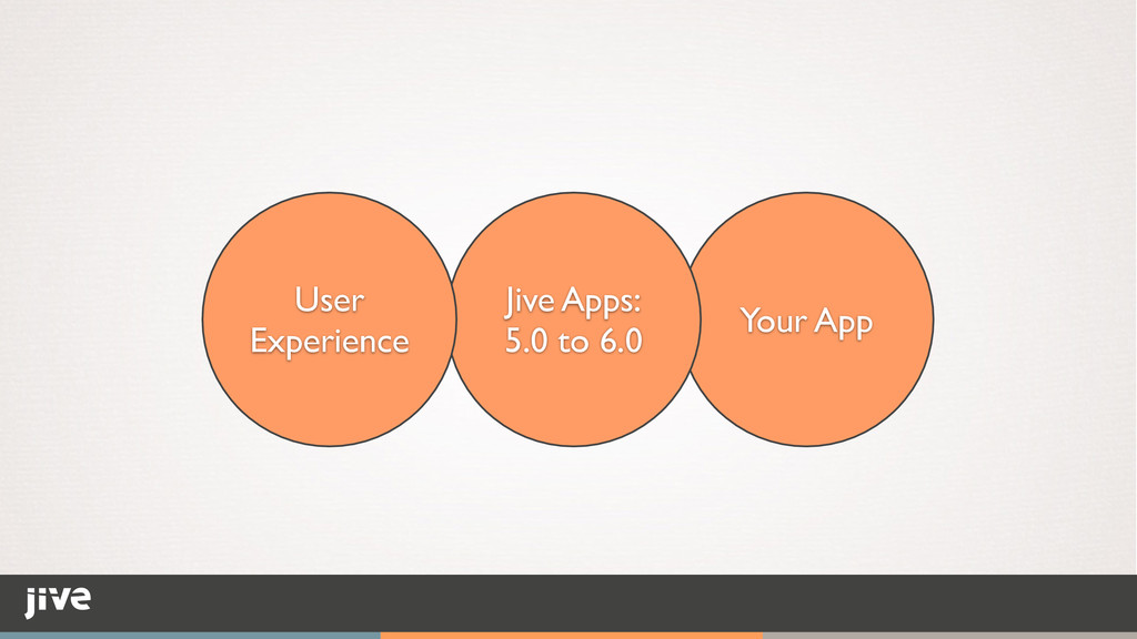 Your App Jive Apps:	 