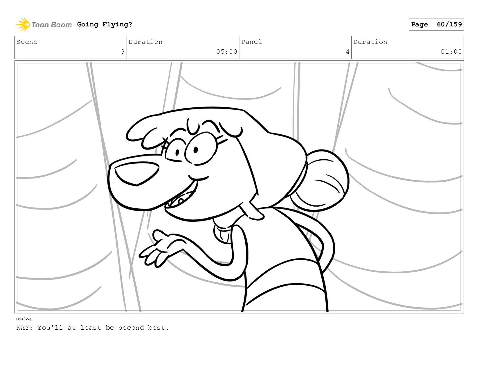 Scene 10 Duration 04:00 Panel 1 Duration 01:00 ...