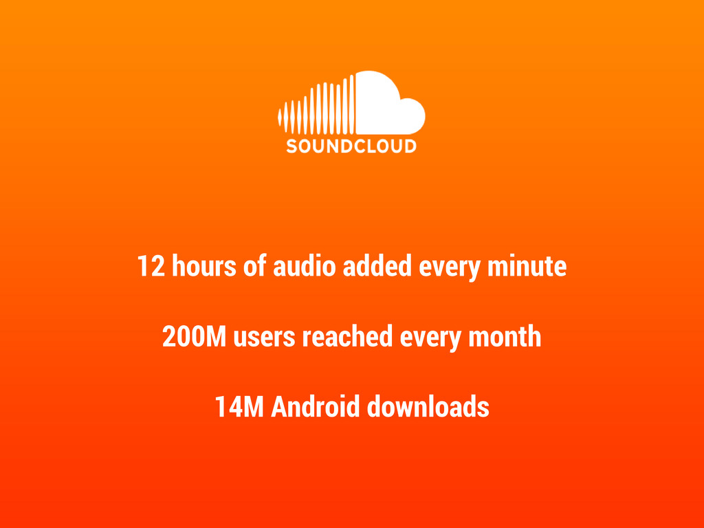 12 hours of audio added every minute 200M users...