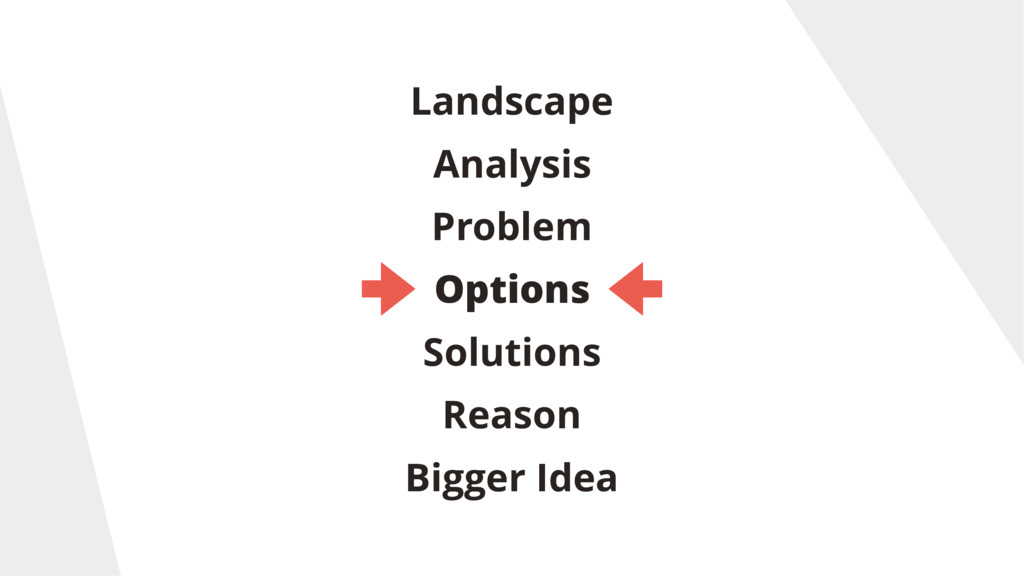 Landscape Analysis Problem Options Solutions Re...