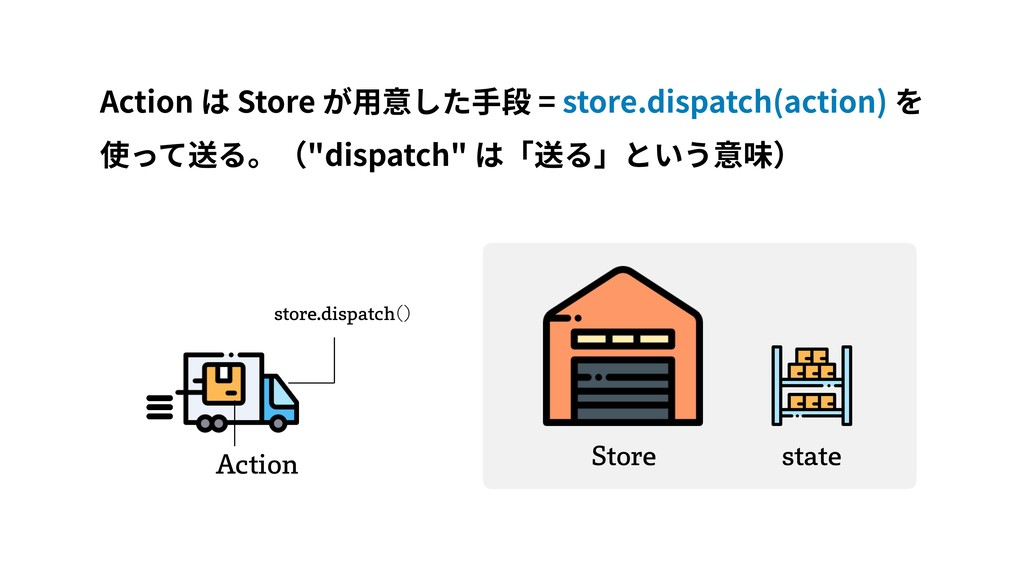 "TUBUF 4UPSF ""DUJPO Action は Store が⽤意した⼿段 = sto..."