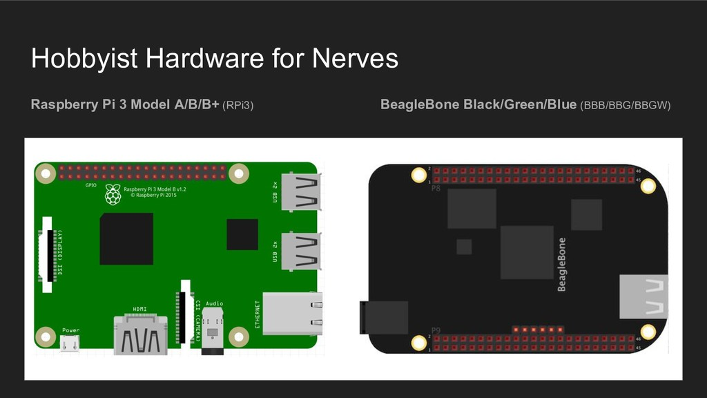 Hobbyist Hardware for Nerves Raspberry Pi 3 Mod...