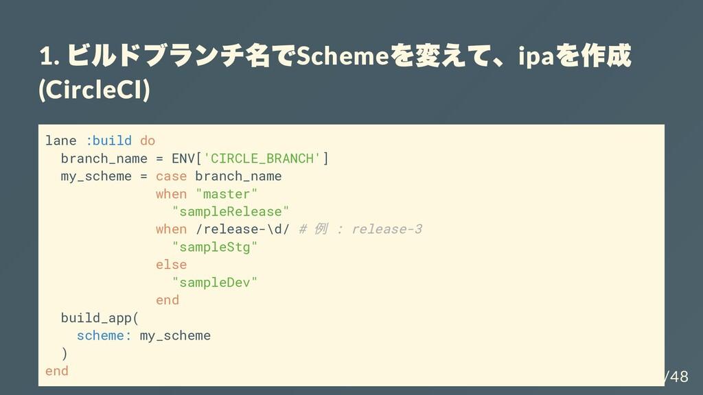 1. ビルドブランチ名で Scheme を変えて、 ipa を作成 (CircleCI) la...