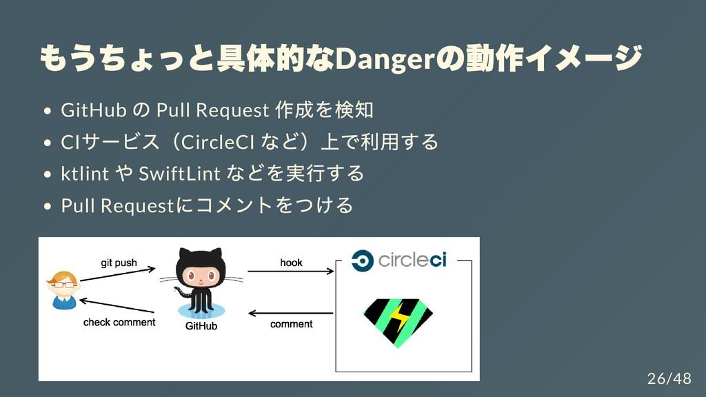 もうちょっと具体的な Danger の動作イメージ GitHub の Pull Request...