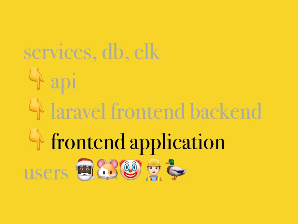 services, db, elk  api  laravel frontend backen...