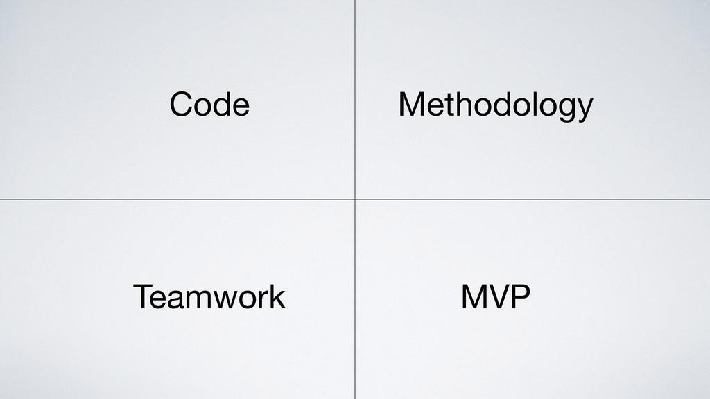 Code Methodology Teamwork MVP