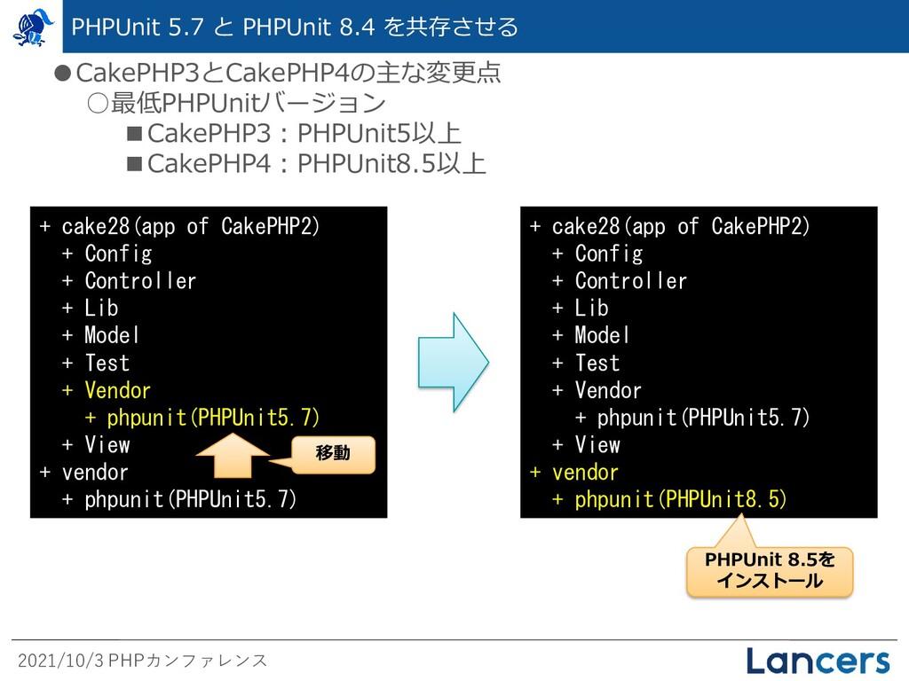 2021/10/3 PHPカンファレンス PHPUnit 5.7 と PHPUnit 8.4 ...