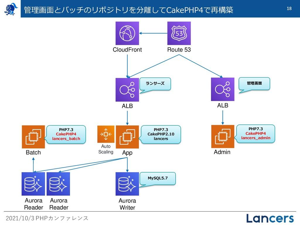 2021/10/3 PHPカンファレンス 18 管理画面とバッチのリポジトリを分離してCake...