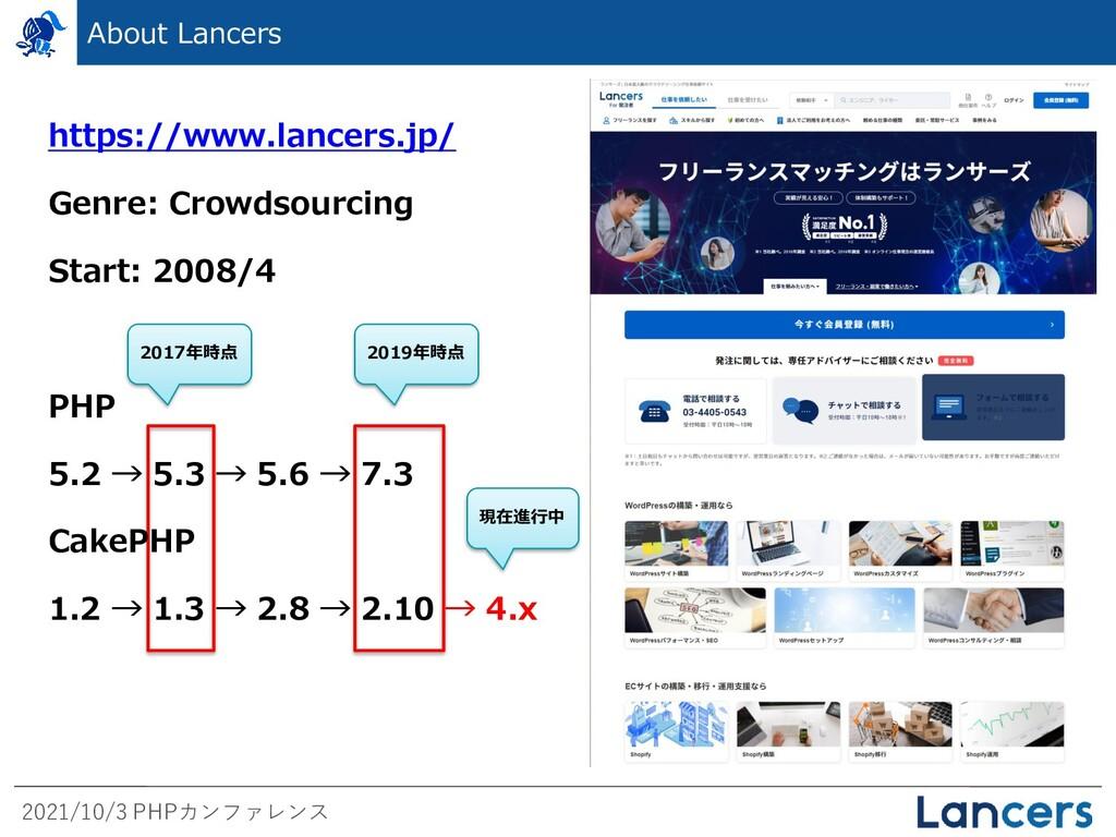 2021/10/3 PHPカンファレンス About Lancers 2017年時点 2019...