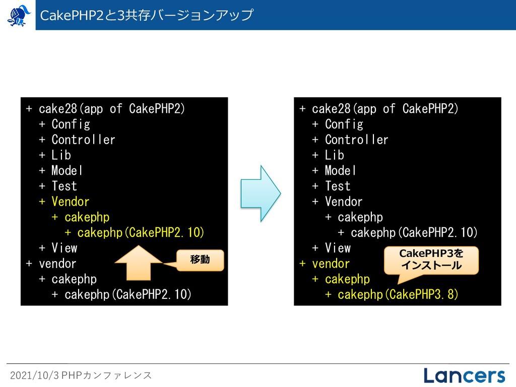 2021/10/3 PHPカンファレンス CakePHP2と3共存バージョンアップ + cak...