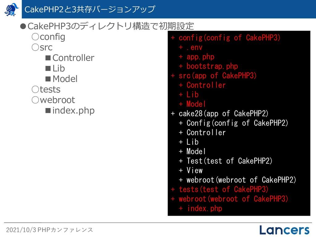 2021/10/3 PHPカンファレンス CakePHP2と3共存バージョンアップ + con...