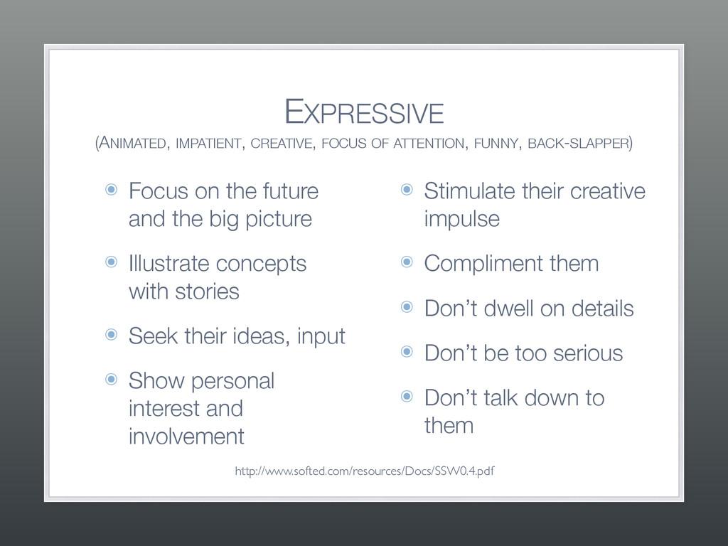 EXPRESSIVE (ANIMATED, IMPATIENT, CREATIVE, FOC...