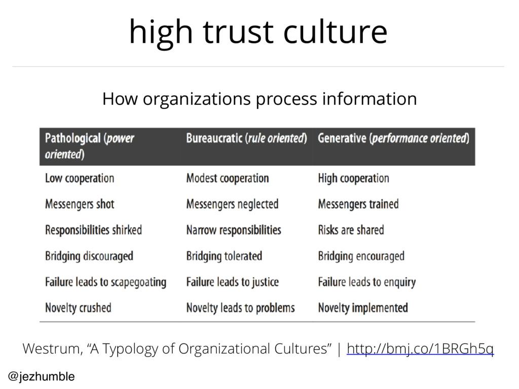 "@jezhumble high trust culture Westrum, ""A Typol..."
