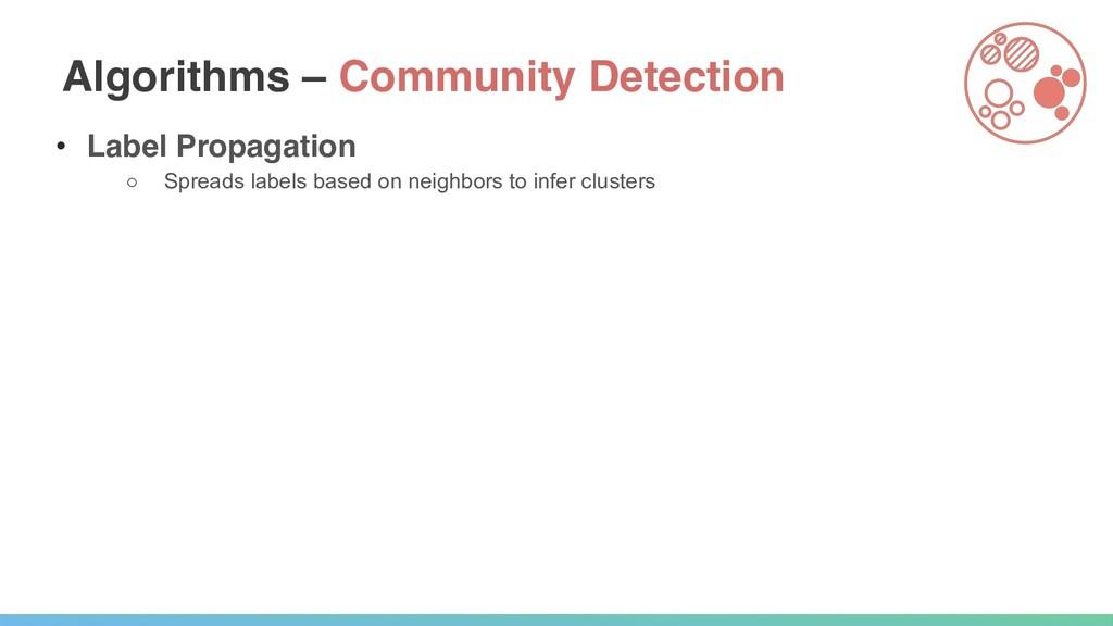 Algorithms – Community Detection • Label Propag...
