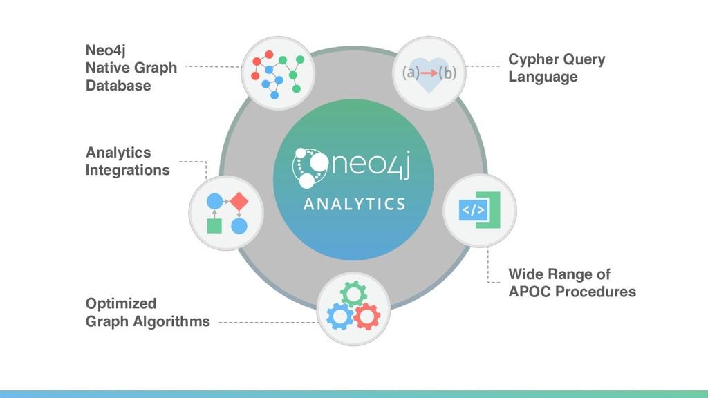 Neo4j  Native Graph Database Analytics Integra...