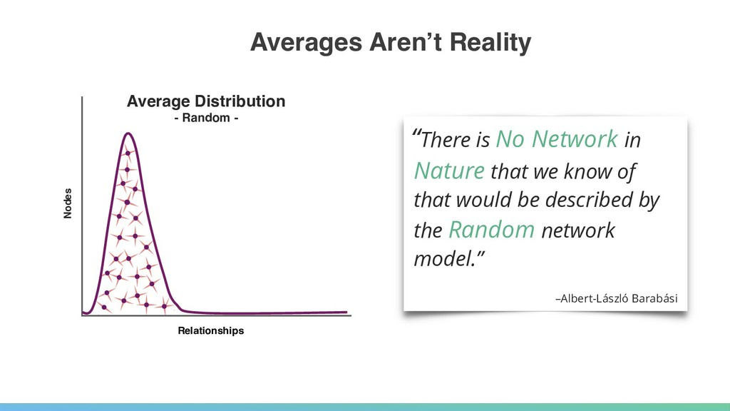 Averages Aren't Reality Nodes Relationships Ave...