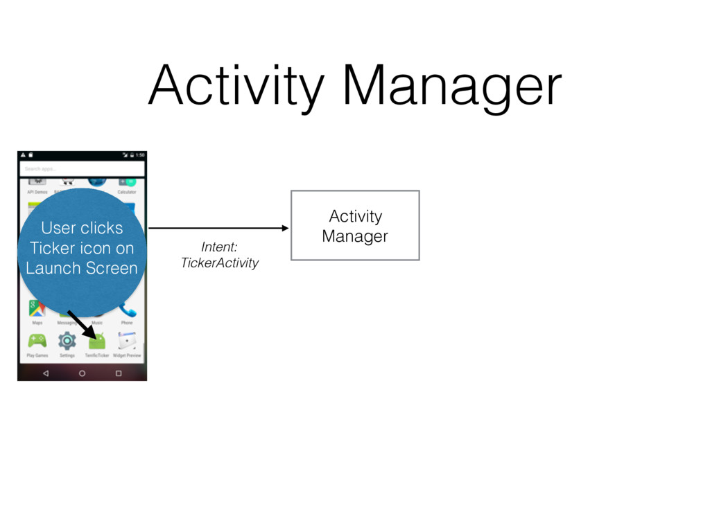 Activity Manager Activity Manager User clicks T...