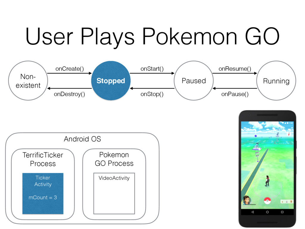 User Plays Pokemon GO onDestroy() Non- existent...