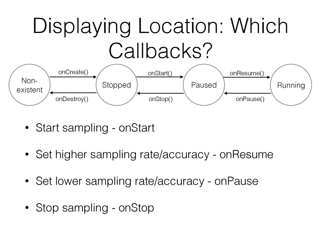Displaying Location: Which Callbacks? • Start s...