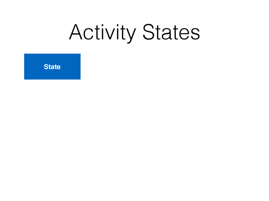 Activity States State