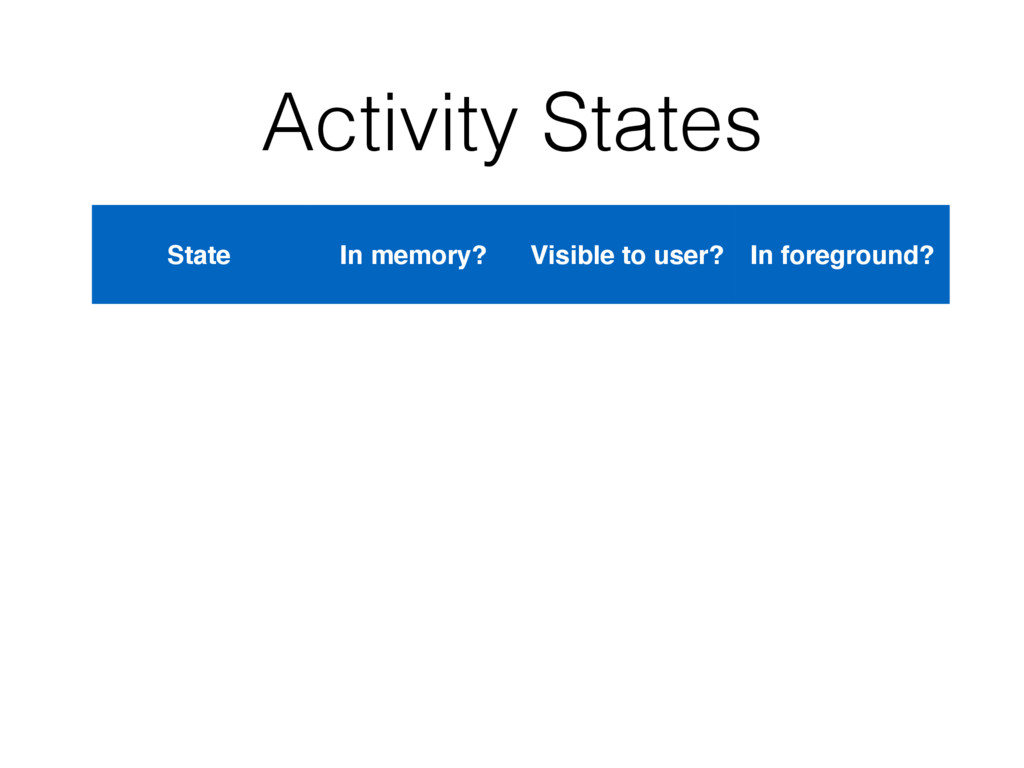Activity States State In memory? Visible to use...
