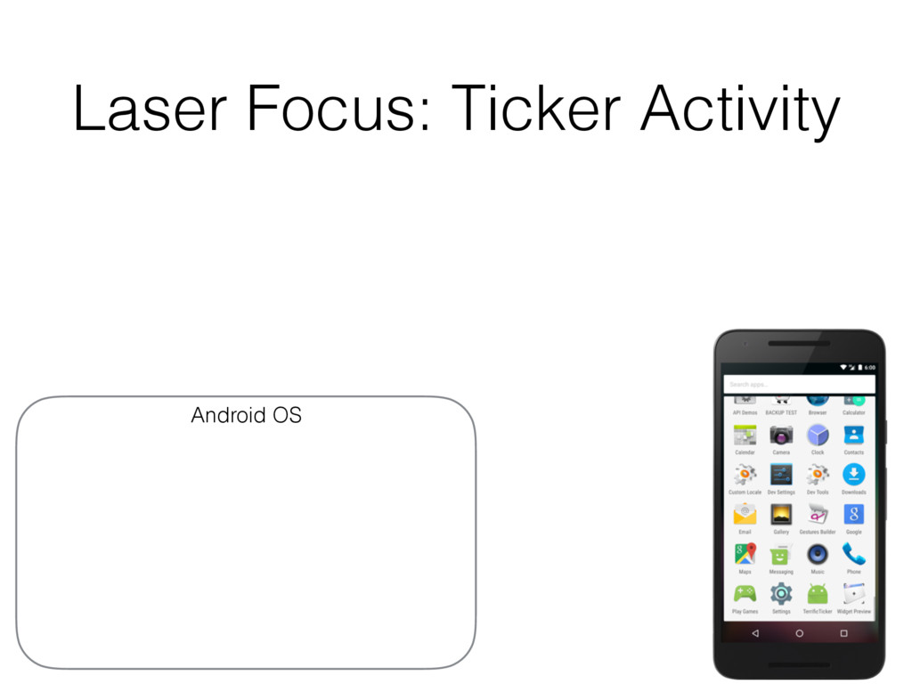 Laser Focus: Ticker Activity Android OS