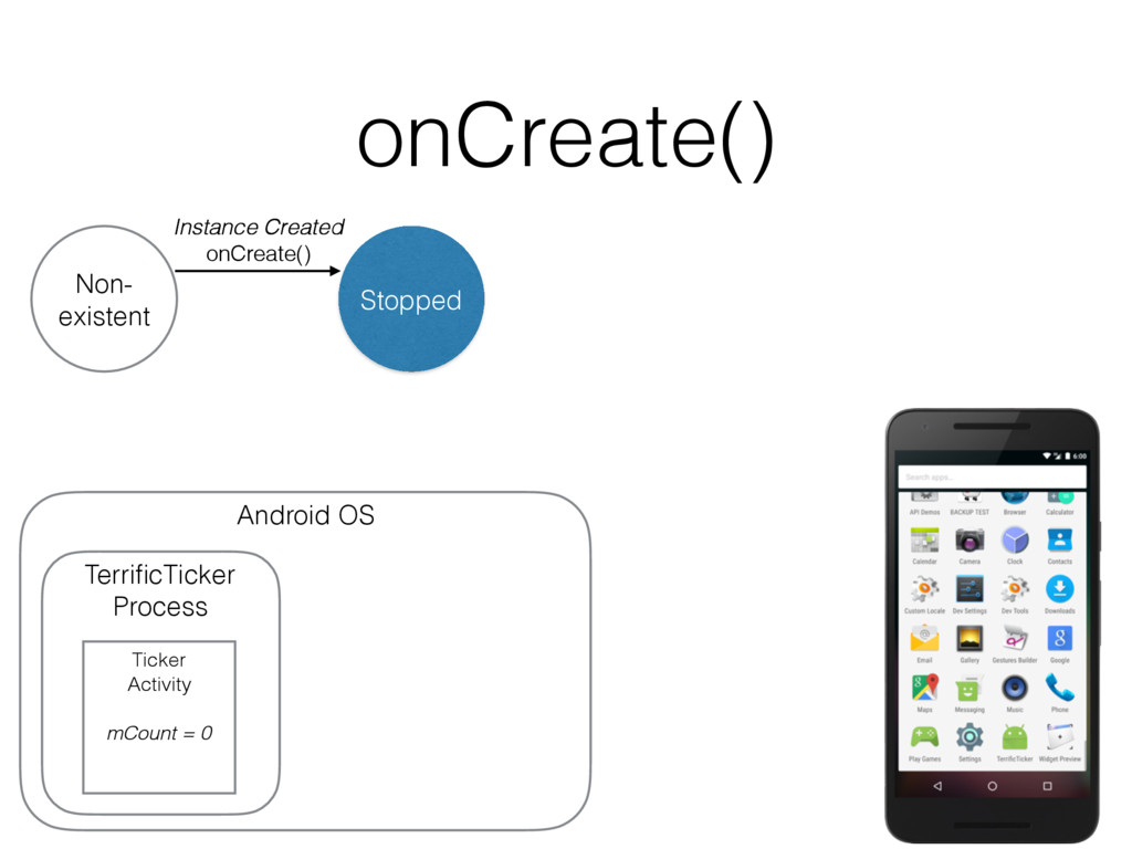 onCreate() Non- existent Android OS TerrificTick...