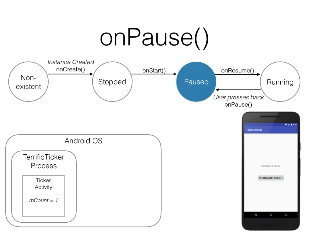 onPause() Non- existent Stopped Instance Create...