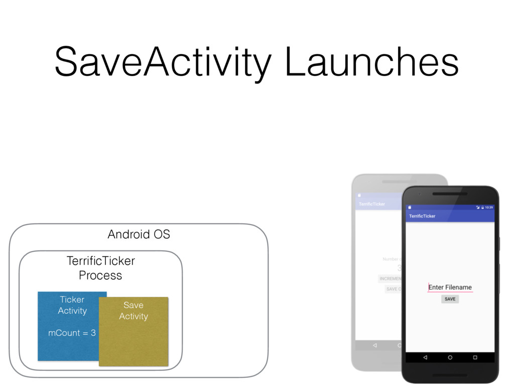 SaveActivity Launches Android OS TerrificTicker ...