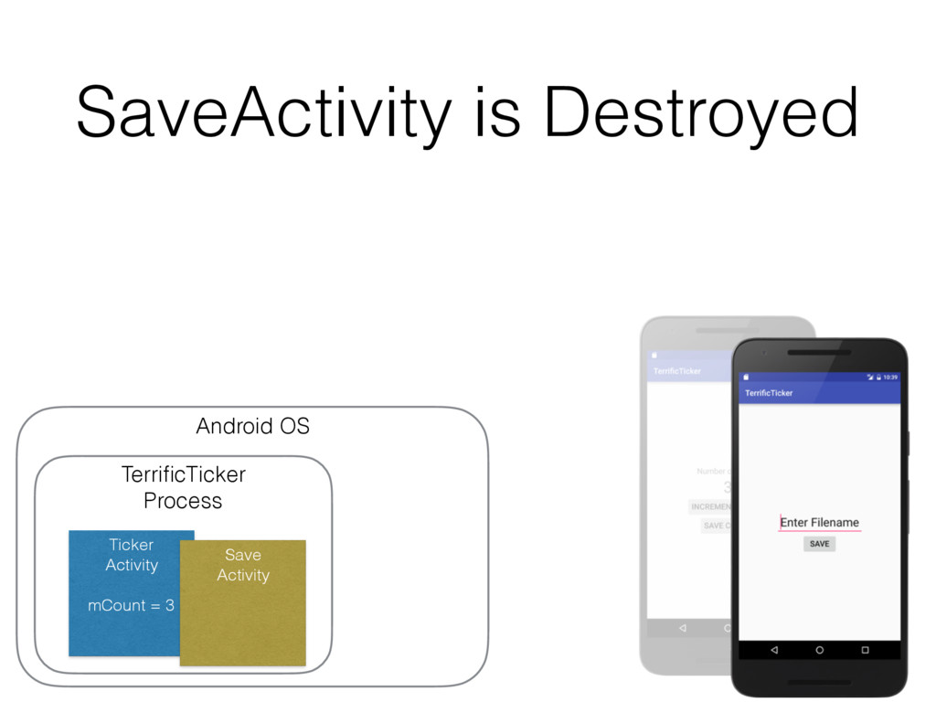 SaveActivity is Destroyed Android OS TerrificTic...