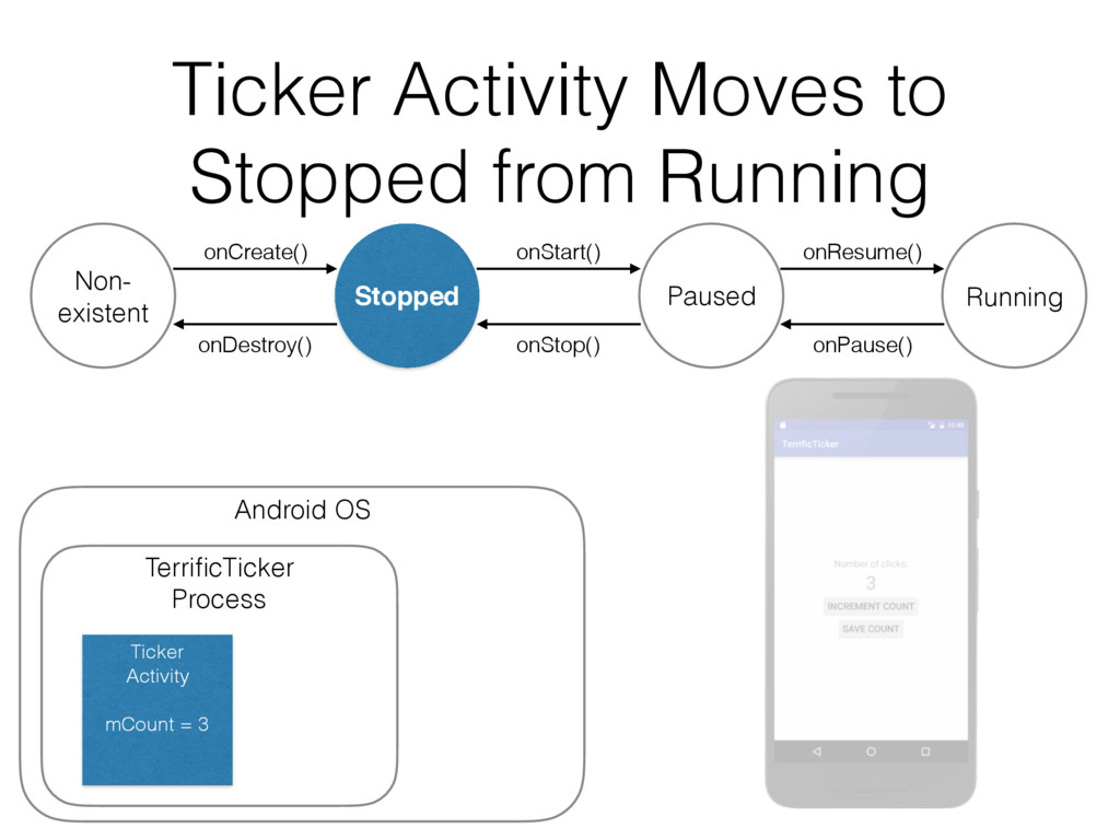 Ticker Activity Moves to Stopped from Running A...