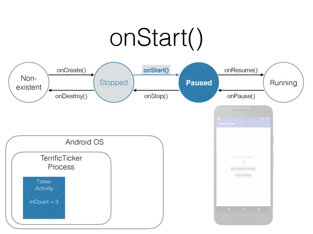 onStart() onStart() Android OS TerrificTicker Pr...