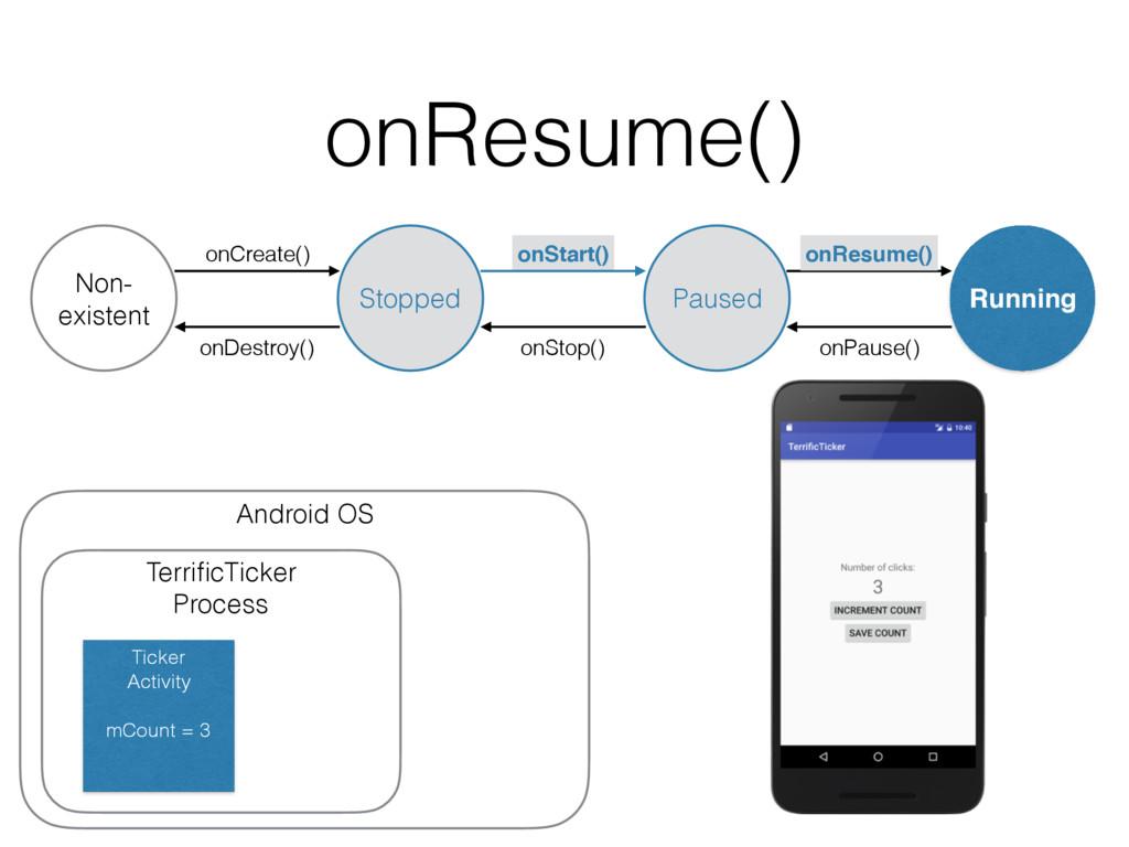onStart() onResume() Android OS TerrificTicker P...