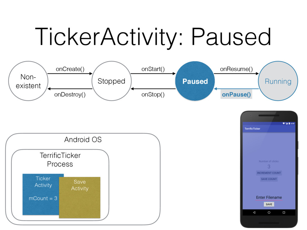 TickerActivity: Paused onDestroy() Non- existen...