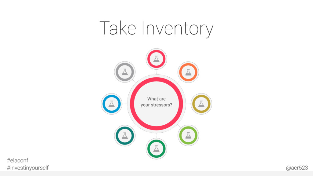 Take Inventory ! What are  your stressors? ! !...