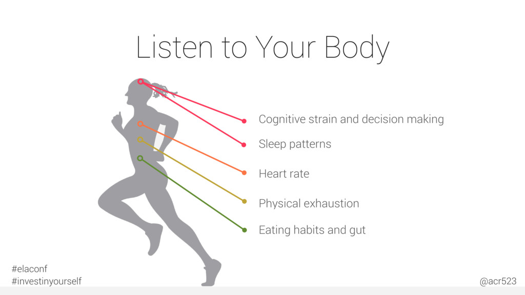 Listen to Your Body Heart rate Cognitive strain...