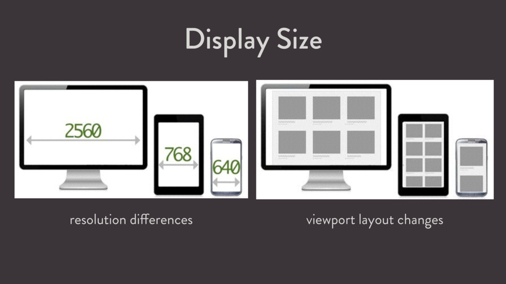 Display Size resolution differences viewport la...
