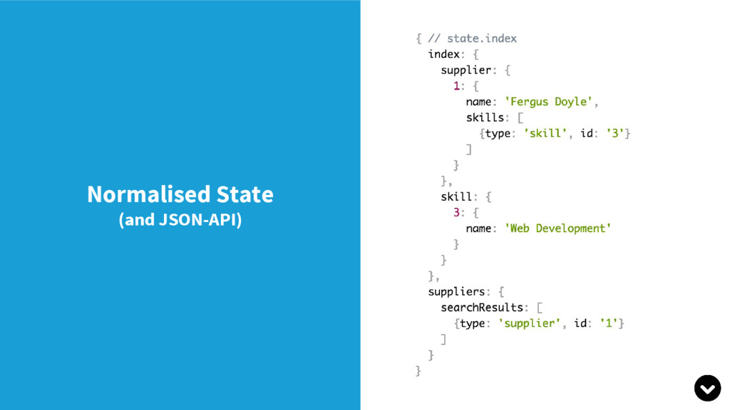 Normalised State (and JSON-API)