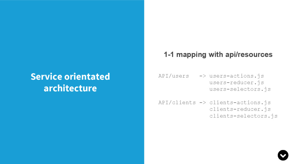 Service orientated architecture 1-1 mapping wit...