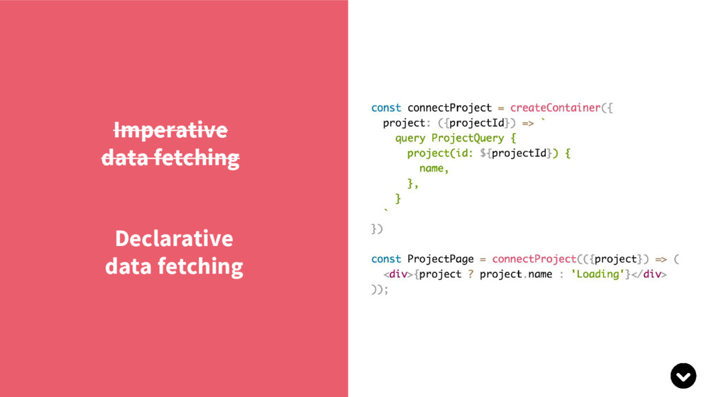 Imperative data fetching Declarative data fetch...