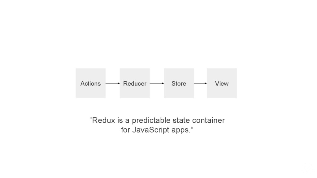 """Redux is a predictable state container for Jav..."