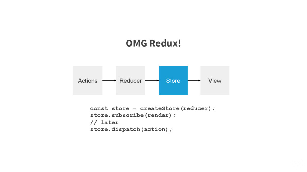 Actions Reducer Store View const store = create...