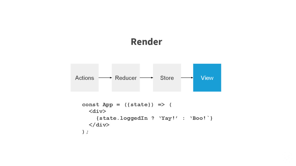 Actions Reducer Store View const App = ({state}...